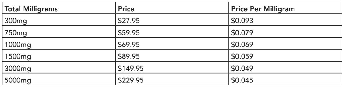 cbdmd pricing